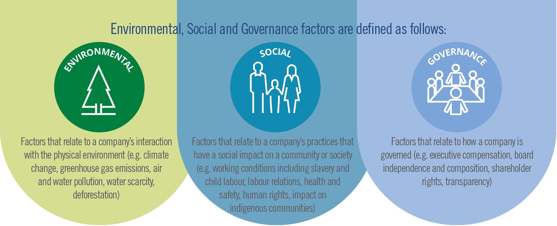 ESG-Infographic